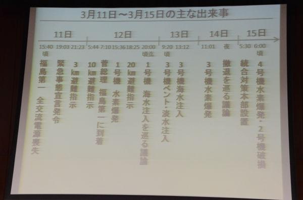 事故発生から3月15日までの出来事が会場に映し出され、菅氏もそれを見ながら答弁した。=写真:筆者撮影=